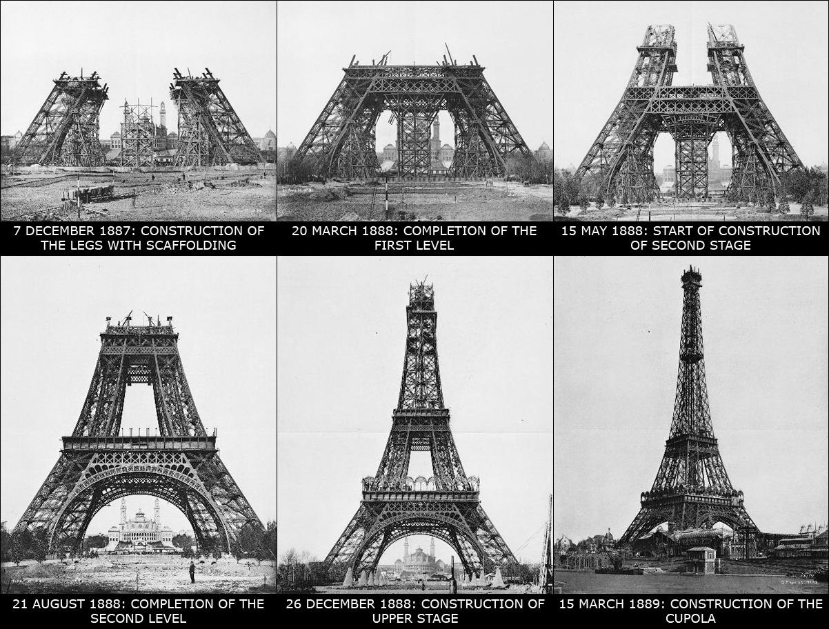 Fases de la contruccion de la torre eiffel