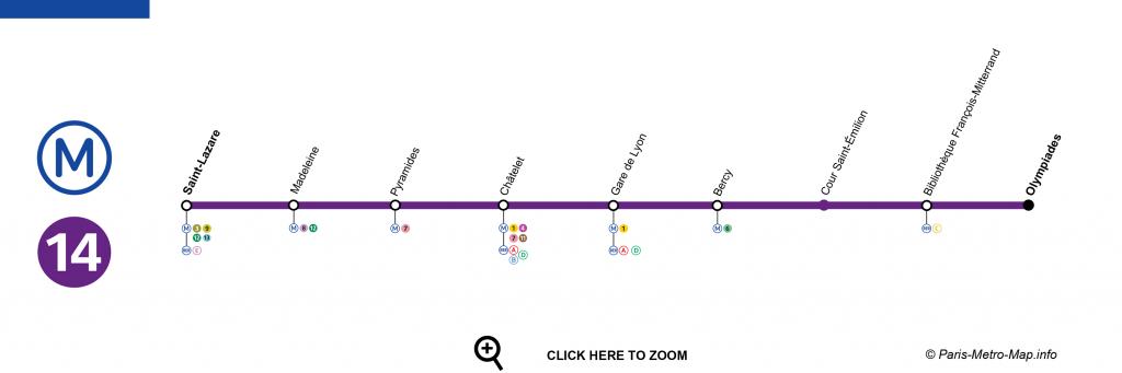 Plano linea 14 metro de paris