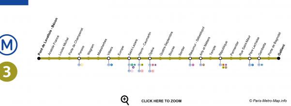 Plano linea 3 metro de paris