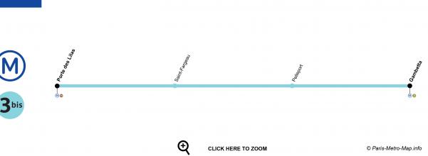 Plano linea 3bis metro de paris