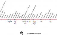 Plano linea 7 metro de paris