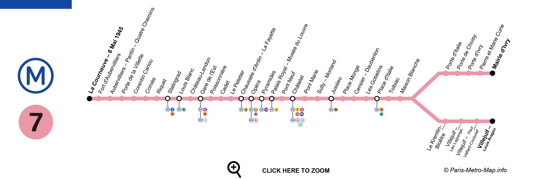 L nea 7 metro de par s descubriparis for Metro porte d italie