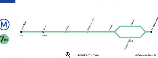 Plano linea 7bis metro de paris