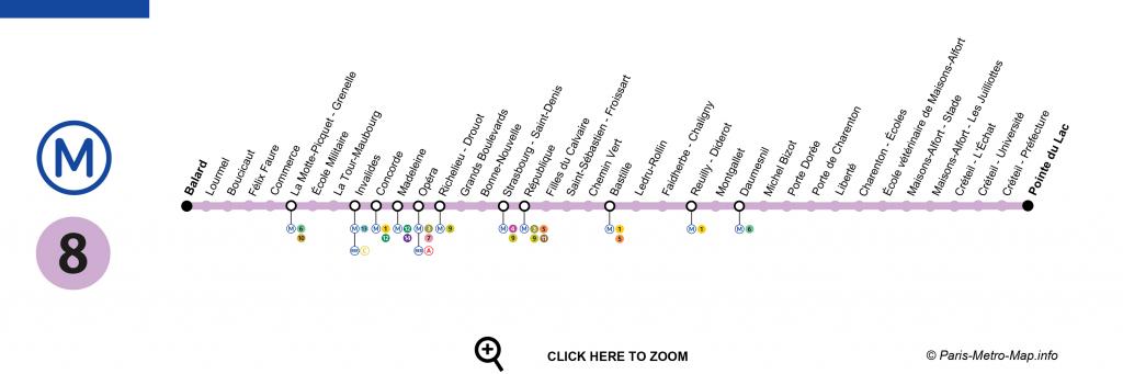 Plano linea 8 metro de paris