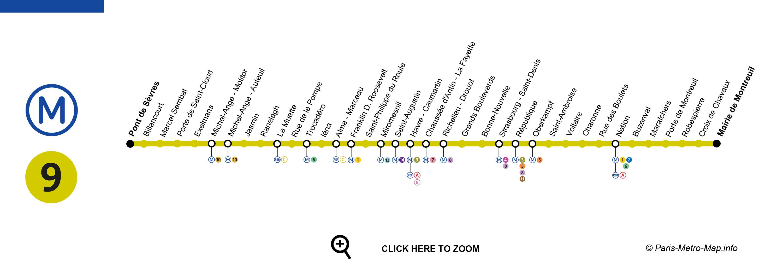 L nea 9 metro de par s descubriparis - Subway porte de montreuil ...
